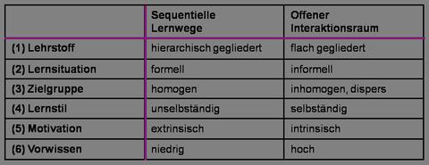 Tabelle_Vorueberlegungen